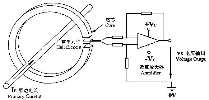 开环霍尔电流传感器工作原理及特点