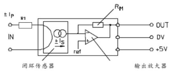 输出有电压型的,也有电流型的