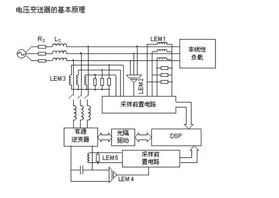 电压变送器是一种将被测交流电压、直流电压、脉冲电压转换成按线性比例输出直流电压或直流电流并隔离输出模拟信号或数字信号的装置。  电压变送器具有的将一种形式的信号转换成另一种形式的信号。包括将各种物理量转换成标准的工业控制信号:比如4-20mA转1-5V 功能外,还具有隔离的特点:  即,变送器的输入/输出之间没有直接的电联系,除信号之外的其它干扰无法通过。通过不同的耦合方式(电容耦合、电磁耦合、共阻抗耦合、漏电流耦合)进入并干扰测量系统工作的干扰信号,在隔离技术(常用的隔离方法有:电磁隔离、调制隔离、光