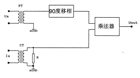 移相90°无功功率测量基本电路图