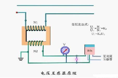 电压传感器与电压互感器的关系