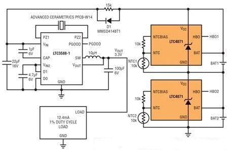 智能传感器在电网安全运行接地监控器着关键的作用