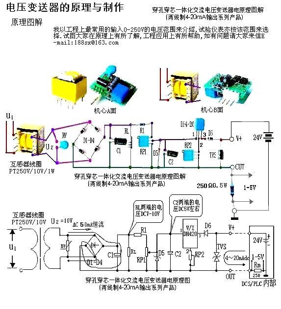 电压变送器是一种将被测量参数电压转换或隔离的直流电流、直流电压式数字信号的装置产品,可以直接将被测主回路交流电流转换成按线性比例输出的DC4~20mA(通过250 电阻转换DC 1~5V或通过500电阻 转换DC2~10V)恒流环标准信号,连续输送到接收装置。  被测电压经端子输入后进入,经过光电隔离元件,从而实现了对一次电压的隔离测量,再经过适当变换后,输出与原边直流电压成比例的标准信号,如DC0-5V,0-10V,4-20mA等  电压变送器原副边高度绝缘隔离,两线制输出接线,辅助工作电源+24V与